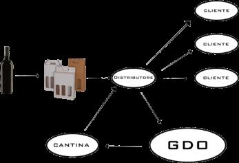 agritaly chain blockchain filiera