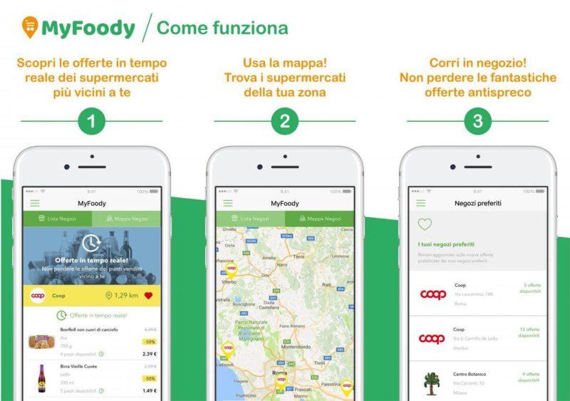 MyFoody, l'app che trova le offerte alimentari anti-spreco